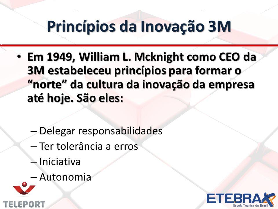 Princípios da Inovação 3M • Em 1949, William L.