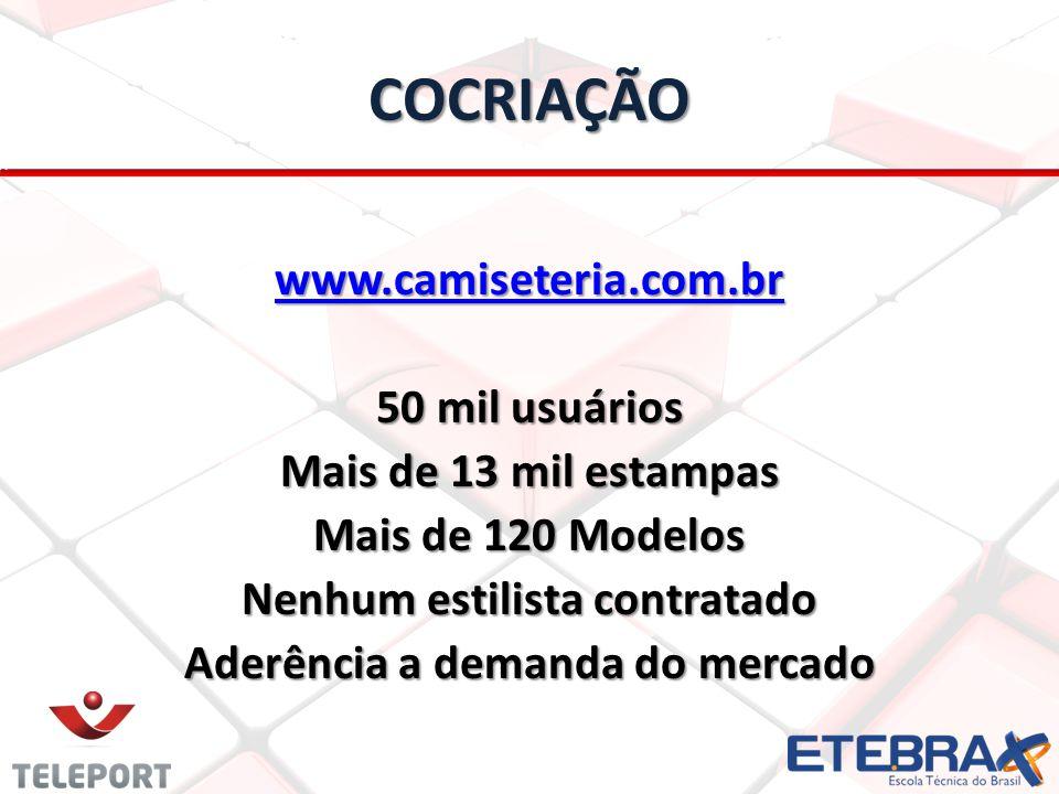 COCRIAÇÃO www.camiseteria.com.br 50 mil usuários Mais de 13 mil estampas Mais de 120 Modelos Nenhum estilista contratado Aderência a demanda do mercado