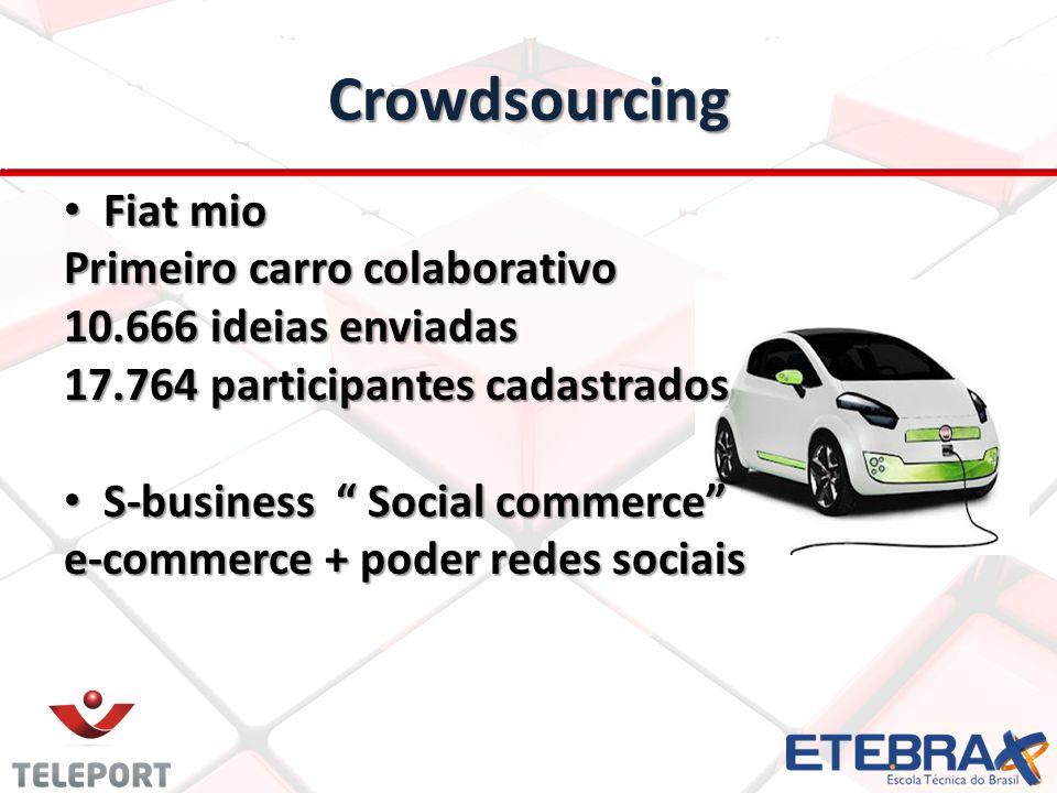 Crowdsourcing • Fiat mio Primeiro carro colaborativo 10.666 ideias enviadas 17.764 participantes cadastrados • S-business Social commerce e-commerce + poder redes sociais