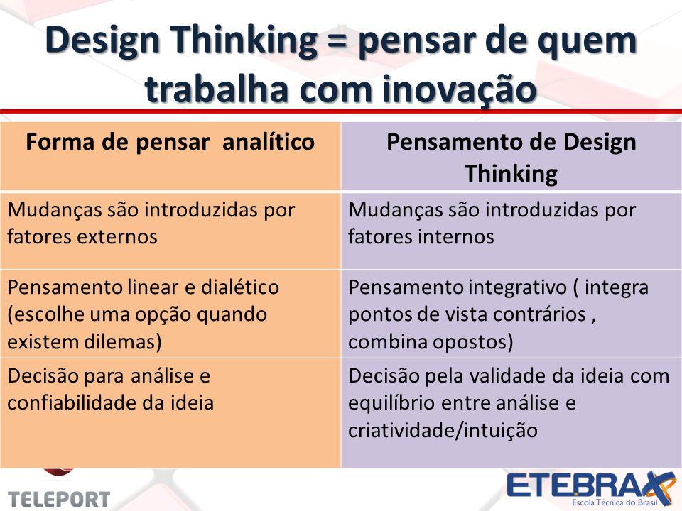 Design Thinking = pensar de quem trabalha com inovação Forma de pensar analíticoPensamento de Design Thinking Mudanças são introduzidas por fatores externos Mudanças são introduzidas por fatores internos Pensamento linear e dialético (escolhe uma opção quando existem dilemas) Pensamento integrativo ( integra pontos de vista contrários, combina opostos) Decisão para análise e confiabilidade da ideia Decisão pela validade da ideia com equilíbrio entre análise e criatividade/intuição