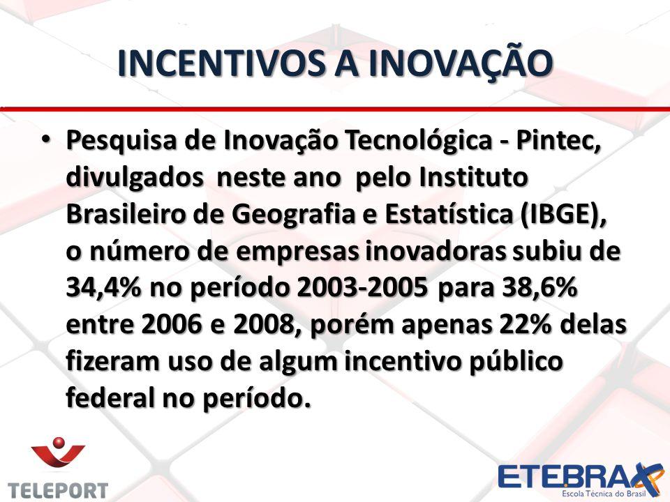 INCENTIVOS A INOVAÇÃO • Pesquisa de Inovação Tecnológica - Pintec, divulgados neste ano pelo Instituto Brasileiro de Geografia e Estatística (IBGE), o número de empresas inovadoras subiu de 34,4% no período 2003-2005 para 38,6% entre 2006 e 2008, porém apenas 22% delas fizeram uso de algum incentivo público federal no período.