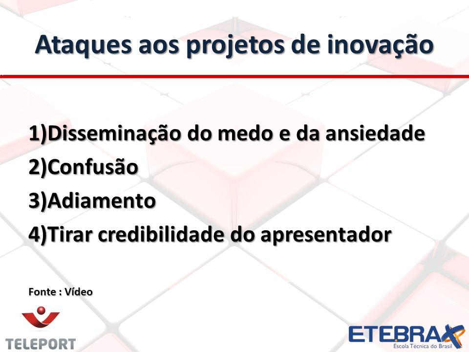 Ataques aos projetos de inovação 1)Disseminação do medo e da ansiedade 2)Confusão3)Adiamento 4)Tirar credibilidade do apresentador Fonte : Vídeo