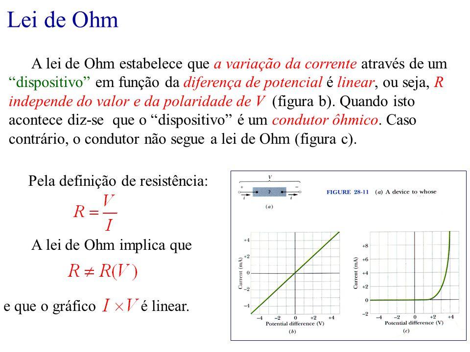 """A lei de Ohm estabelece que a variação da corrente através de um """"dispositivo"""" em função da diferença de potencial é linear, ou seja, R independe do v"""