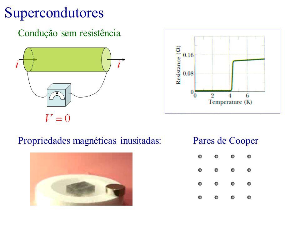 Supercondutores Propriedades magnéticas inusitadas:Pares de Cooper Condução sem resistência