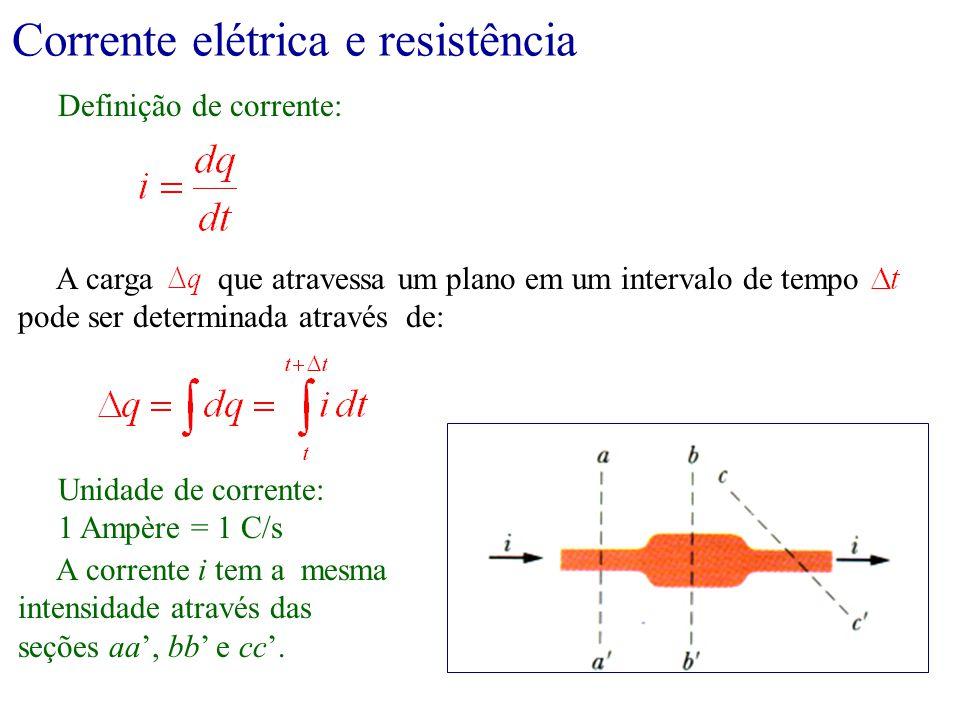 Corrente elétrica e resistência Definição de corrente: A carga que atravessa um plano em um intervalo de tempo pode ser determinada através de: Unidad
