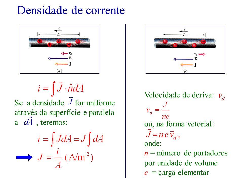 Densidade de corrente Se a densidade for uniforme através da superfície e paralela a, teremos: Velocidade de deriva: ou, na forma vetorial: onde: n =