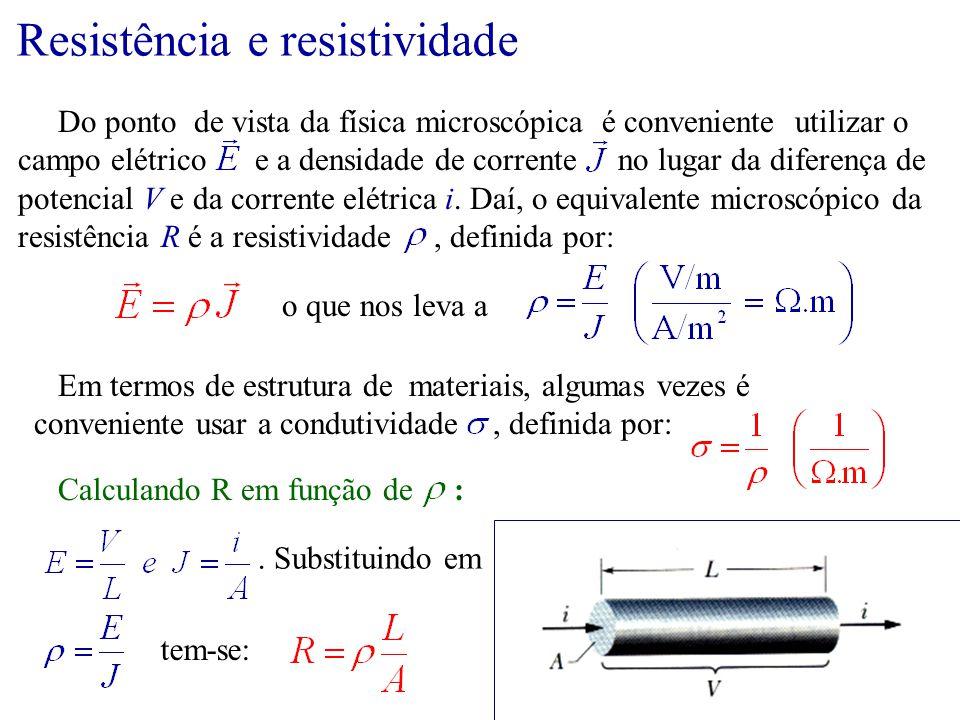 Do ponto de vista da física microscópica é conveniente utilizar o campo elétrico e a densidade de corrente no lugar da diferença de potencial V e da corrente elétrica i.