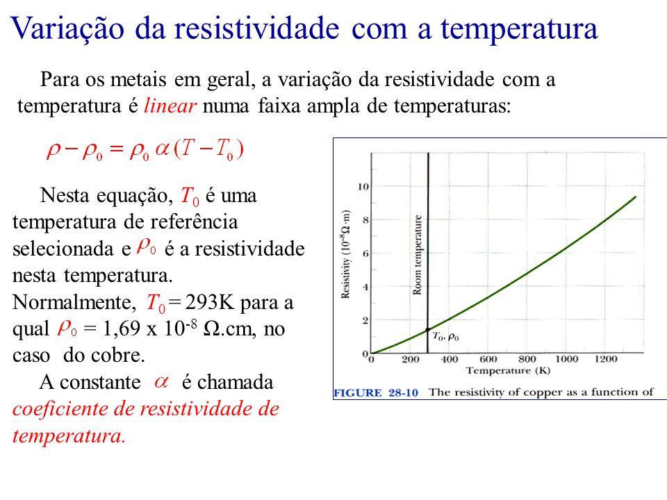 Material ( a 20 0 C)ResistividadeCoeficiente de resistividade (K -1 ) Prata1,62 x 10 -8 4,1 x 10 -3 Cobre1,69 x 10 -8 4,3 x 10 -3 Alumínio2,75 x 10 -8 4,4 x 10 -3 Tungstênio5,25 x 10 -8 4,5 x 10 -3 Ferro9,68 x 10 -8 6,5 x 10 -3 Platina10,6 x 10 -8 3,9 x 10 -3 Manganina4,82 x 10 -8 0,002 x 10 -3 Silício puro2,5 x 10 -3 -70 x 10 -3 Silício tipo n8,7 x 10 -4 Silício tipo p2,8 x 10 -3 Vidro10 10 - 10 14 Quartzo fundido ~10 16 Condutores, semicondutores e isolantes Resistividades de alguns materiais