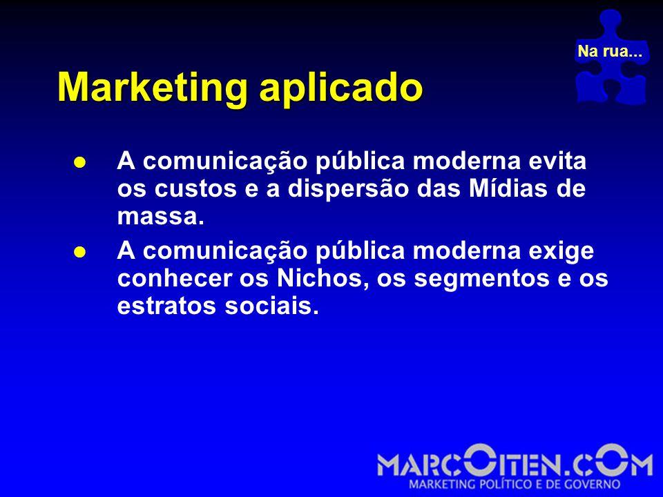 Marketing aplicado  A comunicação pública moderna evita os custos e a dispersão das Mídias de massa.
