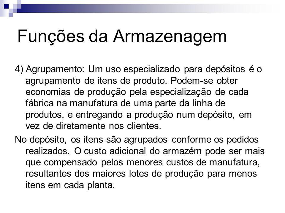 Funções da Armazenagem 4) Agrupamento: Um uso especializado para depósitos é o agrupamento de itens de produto. Podem-se obter economias de produção p