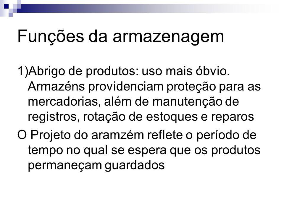 Funções da armazenagem 1)Abrigo de produtos: uso mais óbvio. Armazéns providenciam proteção para as mercadorias, além de manutenção de registros, rota