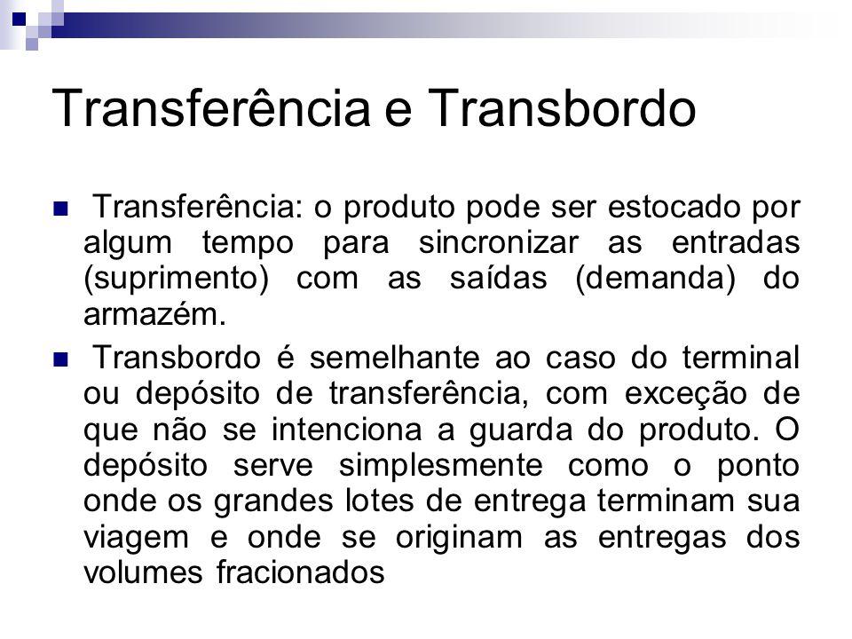 Transferência e Transbordo  Transferência: o produto pode ser estocado por algum tempo para sincronizar as entradas (suprimento) com as saídas (deman