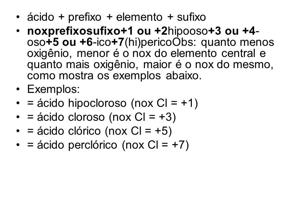 •ácido + prefixo + elemento + sufixo •noxprefixosufixo+1 ou +2hipooso+3 ou +4- oso+5 ou +6-ico+7(hi)pericoObs: quanto menos oxigênio, menor é o nox do