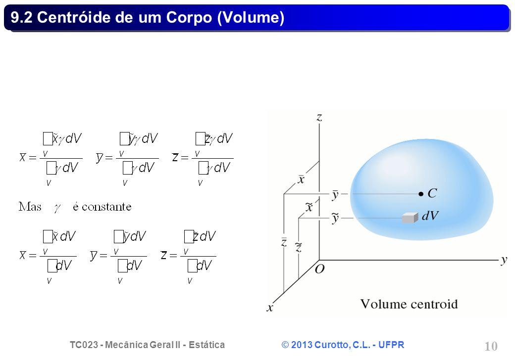 TC023 - Mecânica Geral II - Estática © 2013 Curotto, C.L. - UFPR 10 9.2 Centróide de um Corpo (Volume)