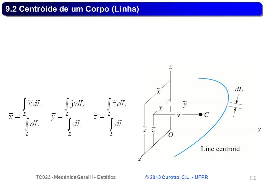 TC023 - Mecânica Geral II - Estática © 2013 Curotto, C.L. - UFPR 12 9.2 Centróide de um Corpo (Linha)