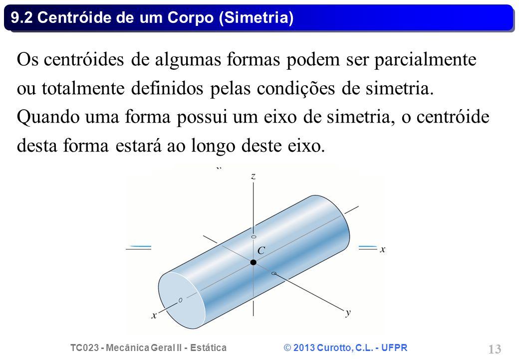 TC023 - Mecânica Geral II - Estática © 2013 Curotto, C.L. - UFPR 13 Os centróides de algumas formas podem ser parcialmente ou totalmente definidos pel