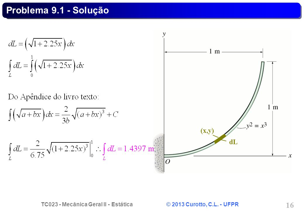 TC023 - Mecânica Geral II - Estática © 2013 Curotto, C.L. - UFPR 16 dL (x,y) Problema 9.1 - Solução