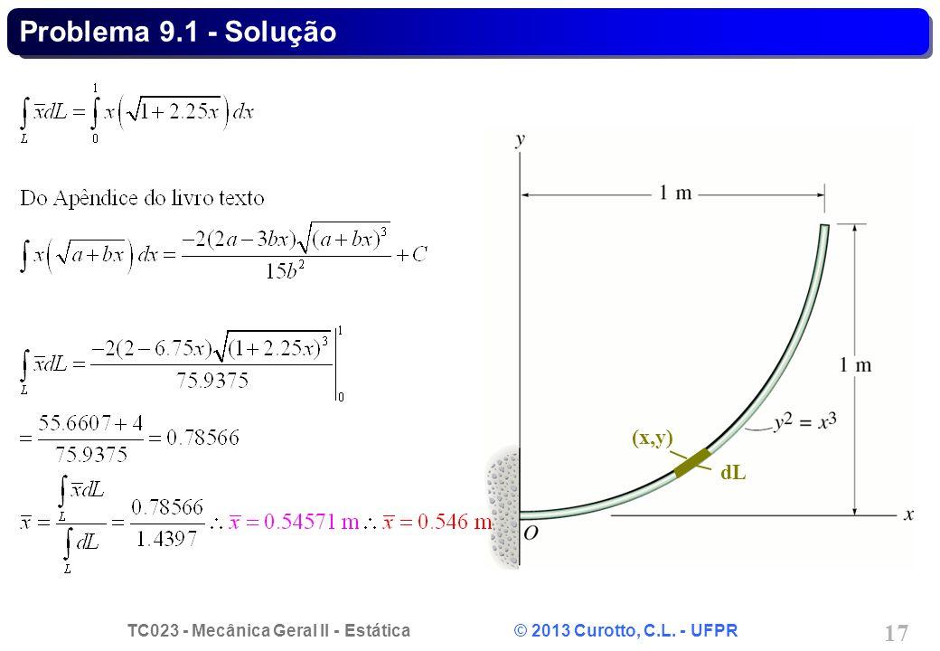 TC023 - Mecânica Geral II - Estática © 2013 Curotto, C.L. - UFPR 17 dL (x,y) Problema 9.1 - Solução