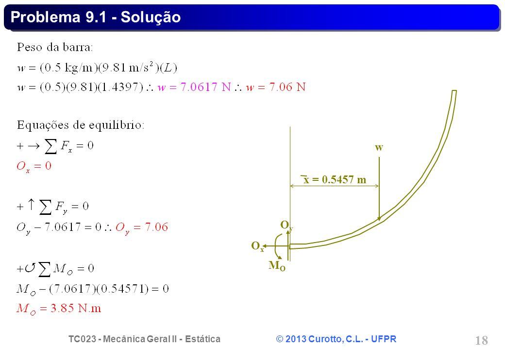 TC023 - Mecânica Geral II - Estática © 2013 Curotto, C.L. - UFPR 18 MOMO OxOx OyOy x = 0.5457 m w Problema 9.1 - Solução