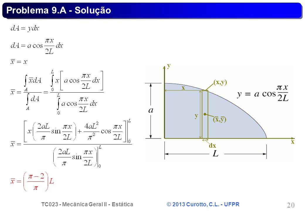 TC023 - Mecânica Geral II - Estática © 2013 Curotto, C.L. - UFPR 20 (x,y) dx y x y x Problema 9.A - Solução