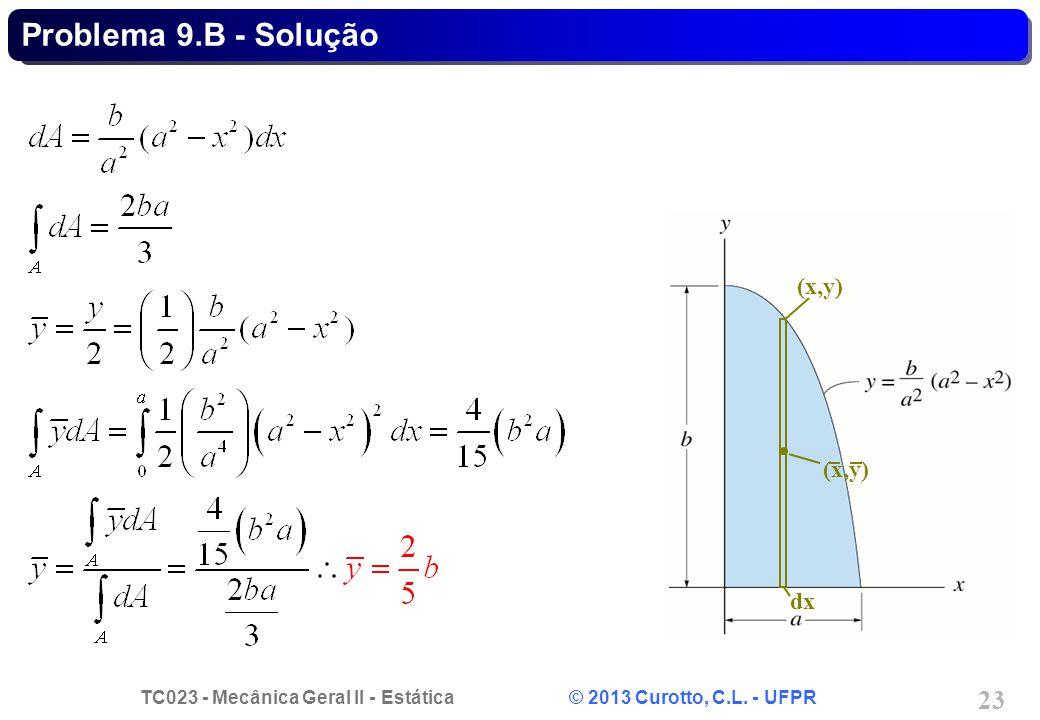 TC023 - Mecânica Geral II - Estática © 2013 Curotto, C.L. - UFPR 23 (x,y) dx Problema 9.B - Solução