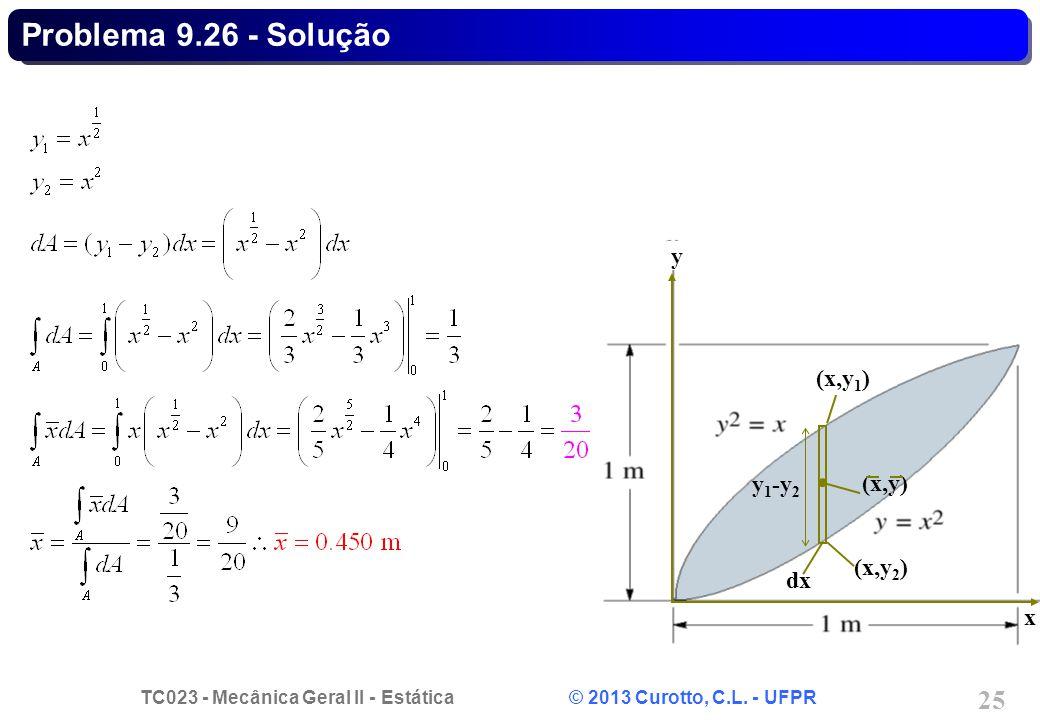 TC023 - Mecânica Geral II - Estática © 2013 Curotto, C.L. - UFPR 25 (x,y 1 ) (x,y) dx (x,y 2 ) y 1 -y 2 x y Problema 9.26 - Solução