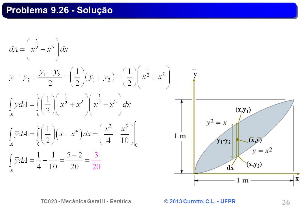 TC023 - Mecânica Geral II - Estática © 2013 Curotto, C.L. - UFPR 26 Problema 9.26 - Solução (x,y 1 ) (x,y) dx (x,y 2 ) y 1 -y 2 x y
