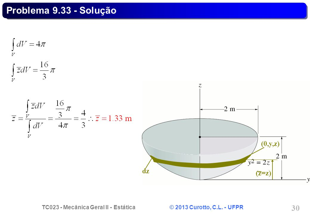 TC023 - Mecânica Geral II - Estática © 2013 Curotto, C.L. - UFPR 30 (0,y,z) (z=z) dz Problema 9.33 - Solução