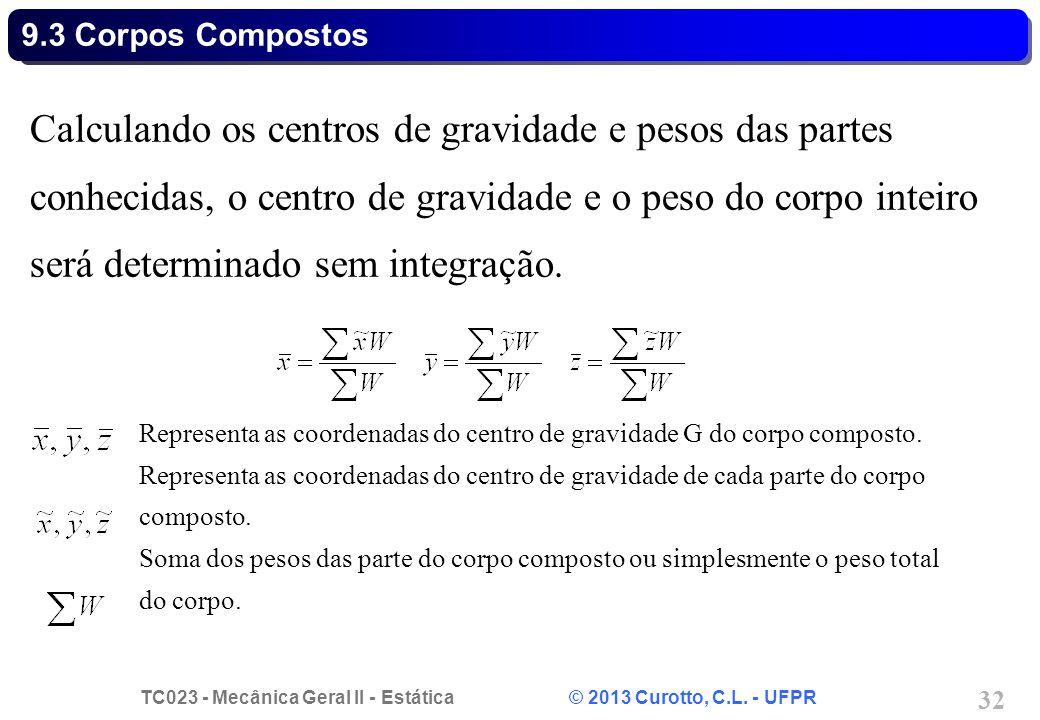 TC023 - Mecânica Geral II - Estática © 2013 Curotto, C.L. - UFPR 32 Calculando os centros de gravidade e pesos das partes conhecidas, o centro de grav