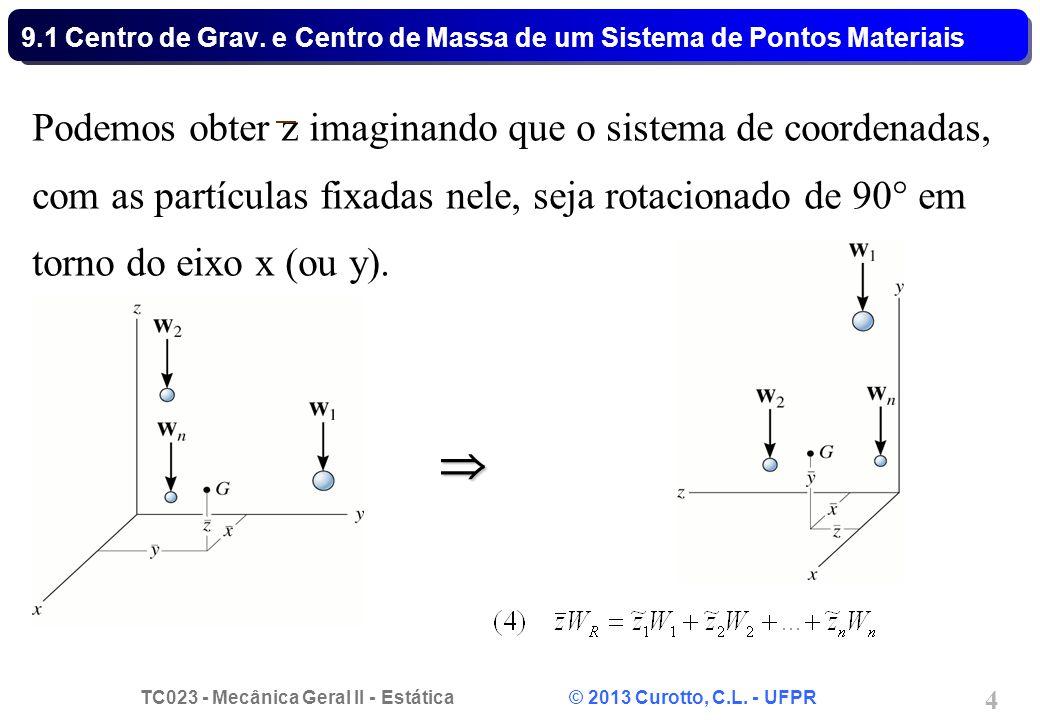 TC023 - Mecânica Geral II - Estática © 2013 Curotto, C.L. - UFPR 4 Podemos obter z imaginando que o sistema de coordenadas, com as partículas fixadas