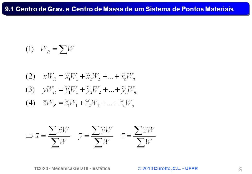 TC023 - Mecânica Geral II - Estática © 2013 Curotto, C.L. - UFPR 5 9.1 Centro de Grav. e Centro de Massa de um Sistema de Pontos Materiais