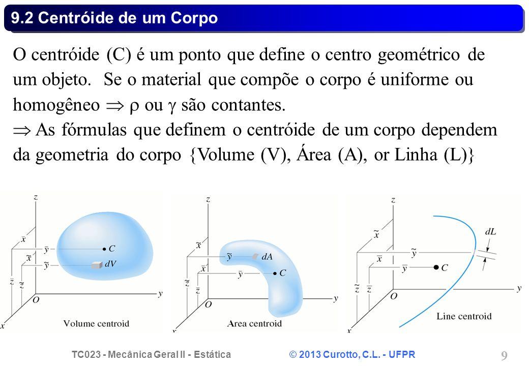 TC023 - Mecânica Geral II - Estática © 2013 Curotto, C.L. - UFPR 9 O centróide (C) é um ponto que define o centro geométrico de um objeto. Se o materi
