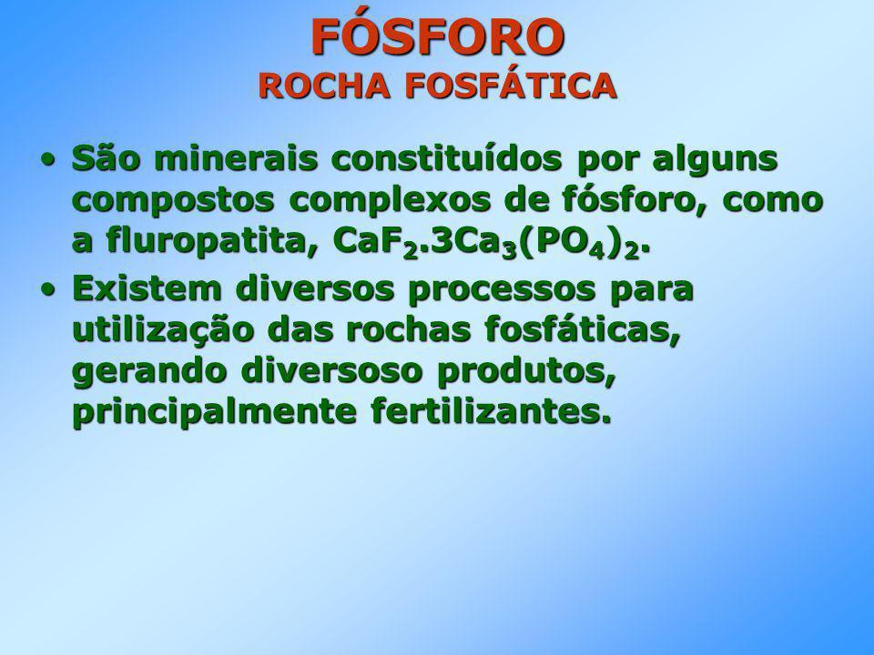FÓSFORO ROCHA FOSFÁTICA Processo: Acidulação •Matéria-prima e reagentes: Rocha fosfática, ácido sulfúrico, ácido nítrico, ácido fosfórico, ácido clorídrico, amônia, cloreto de potássio •Produtos principais: Superfosfato, ácido fosfórico,, superfosfato tripo, fosfato de amônio, fosfato de potássio.