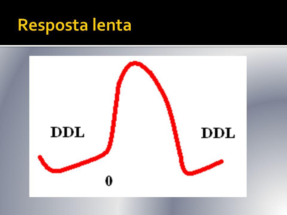  Fase 0: mediada pela corrente lenta de Ca, uma vez que as correntes lentas de Na estão inativadas por causa do seu baixo potencial de membrana.