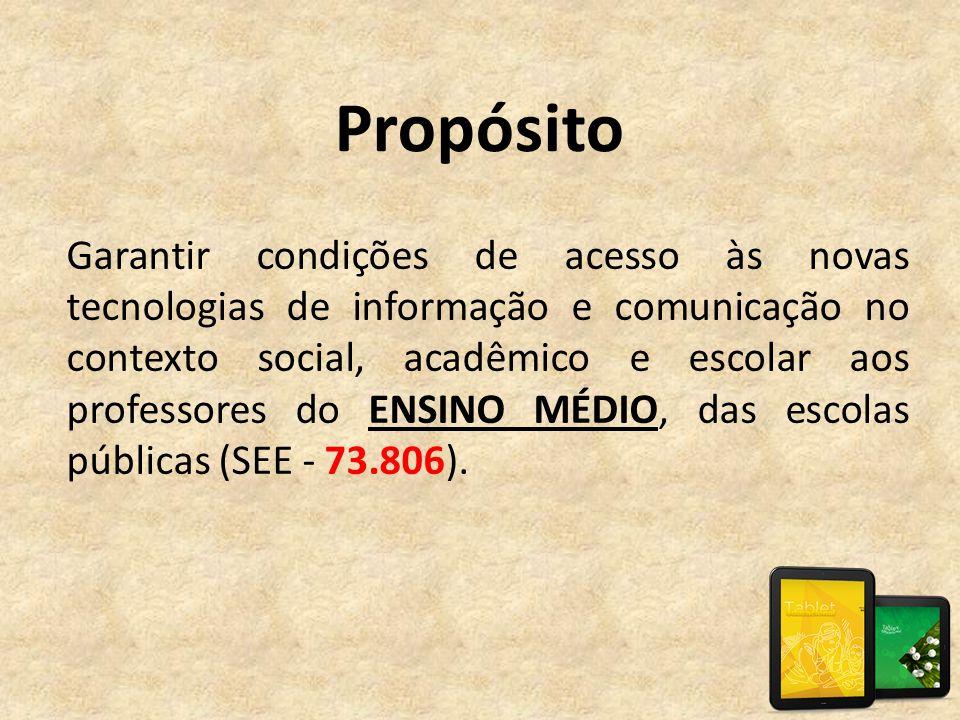 Propósito Garantir condições de acesso às novas tecnologias de informação e comunicação no contexto social, acadêmico e escolar aos professores do ENS