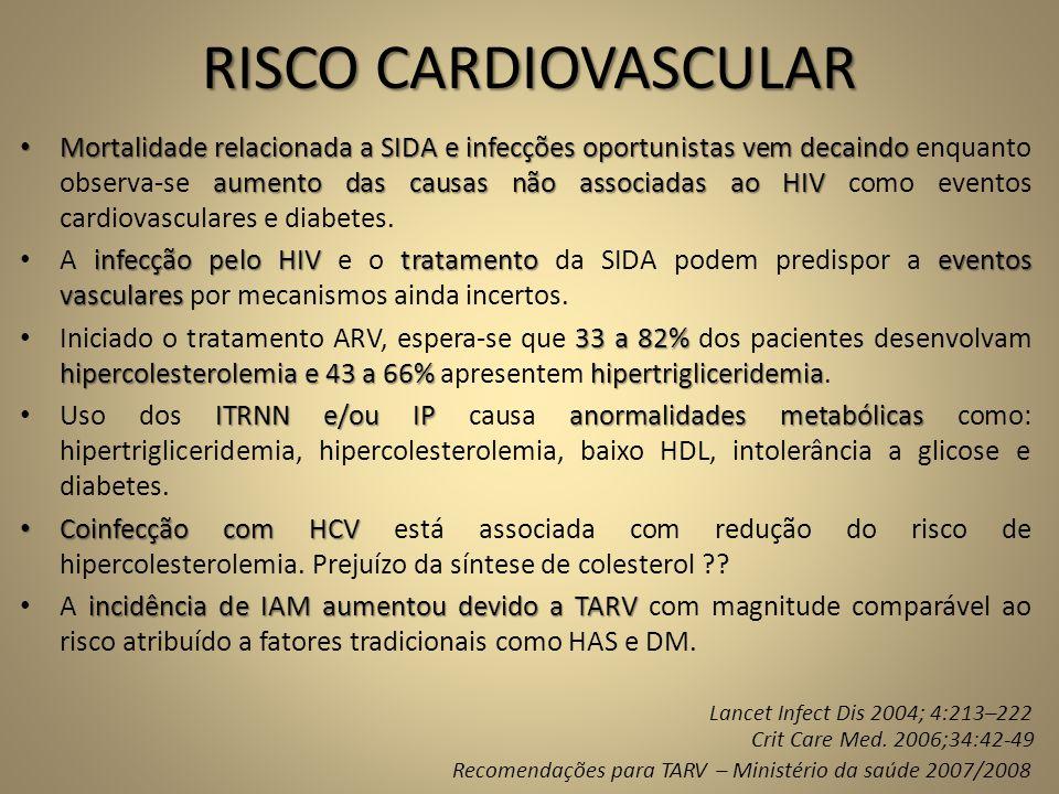 RISCO CARDIOVASCULAR • Mortalidade relacionada a SIDA e infecções oportunistas vem decaindo aumento das causas não associadas ao HIV • Mortalidade rel