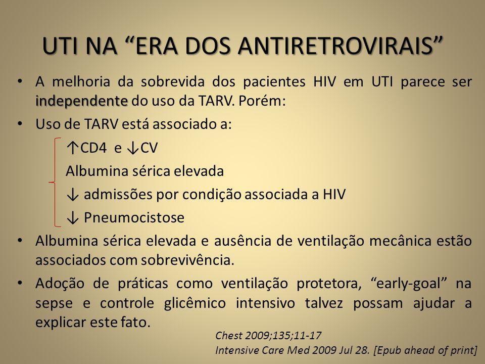 CAUSAS DE ADMISSÃO EM UTI • Atualmente, infecções não relacionadas ao HIV e complicações com a TARV superam as infecções oportunistas como causa de admissão em UTI.