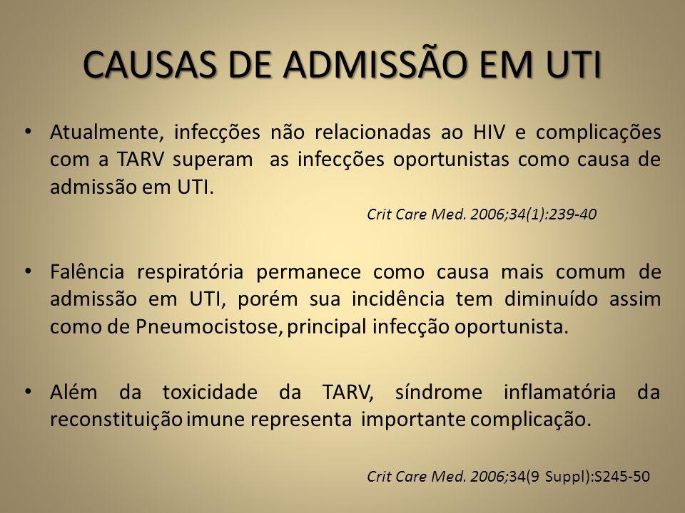 CAUSAS DE ADMISSÃO EM UTI • Atualmente, infecções não relacionadas ao HIV e complicações com a TARV superam as infecções oportunistas como causa de ad