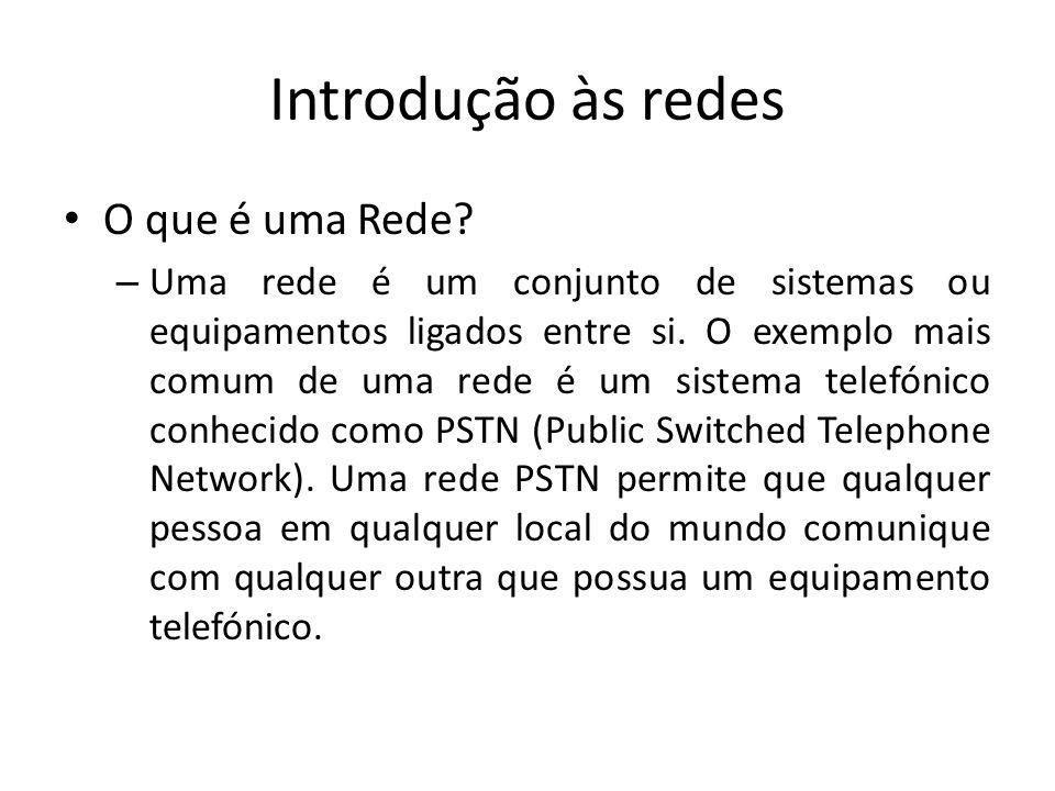 Introdução às redes • O que é uma Rede.
