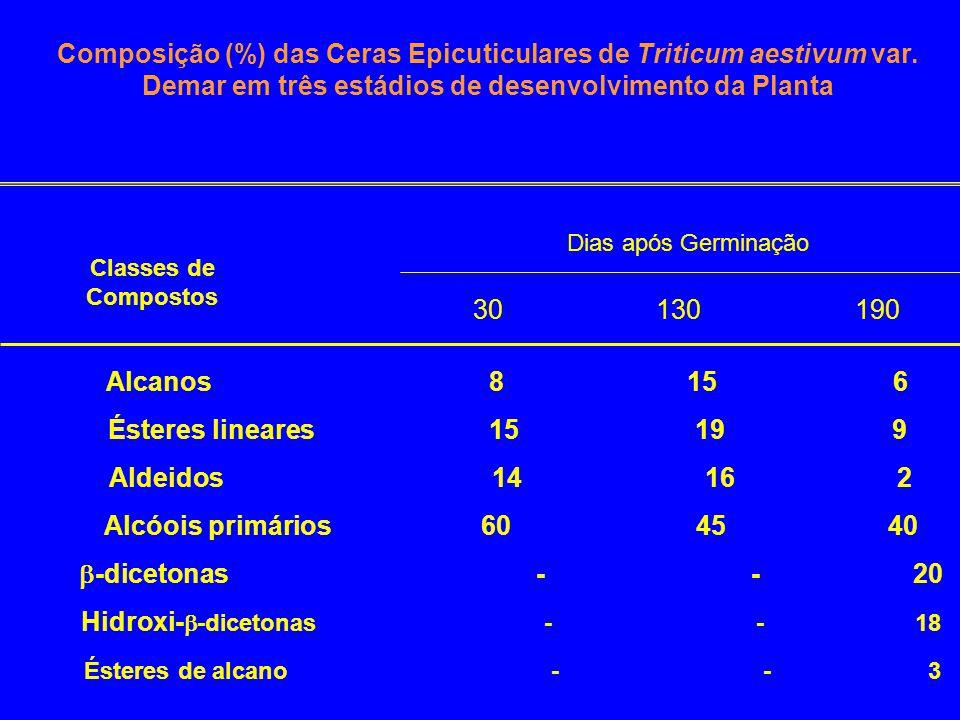 Composição (%) das Ceras Epicuticulares de Triticum aestivum var. Demar em três estádios de desenvolvimento da Planta Classes de Compostos Dias após G