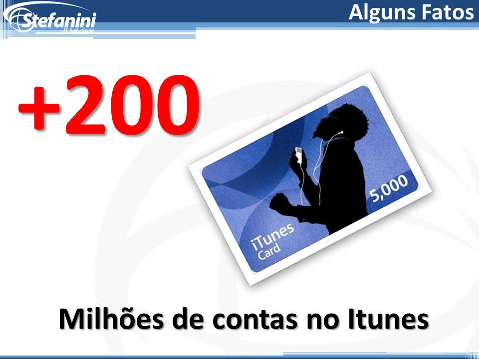 Alguns Fatos +200 Milhões de contas no Itunes