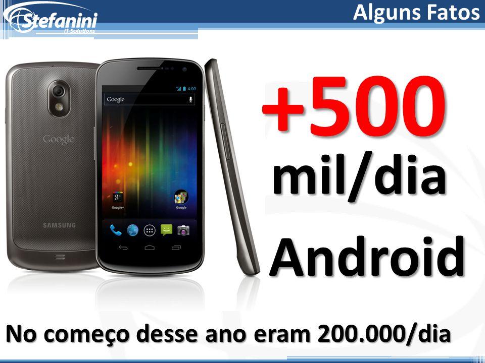 +500 Android mil/dia No começo desse ano eram 200.000/dia