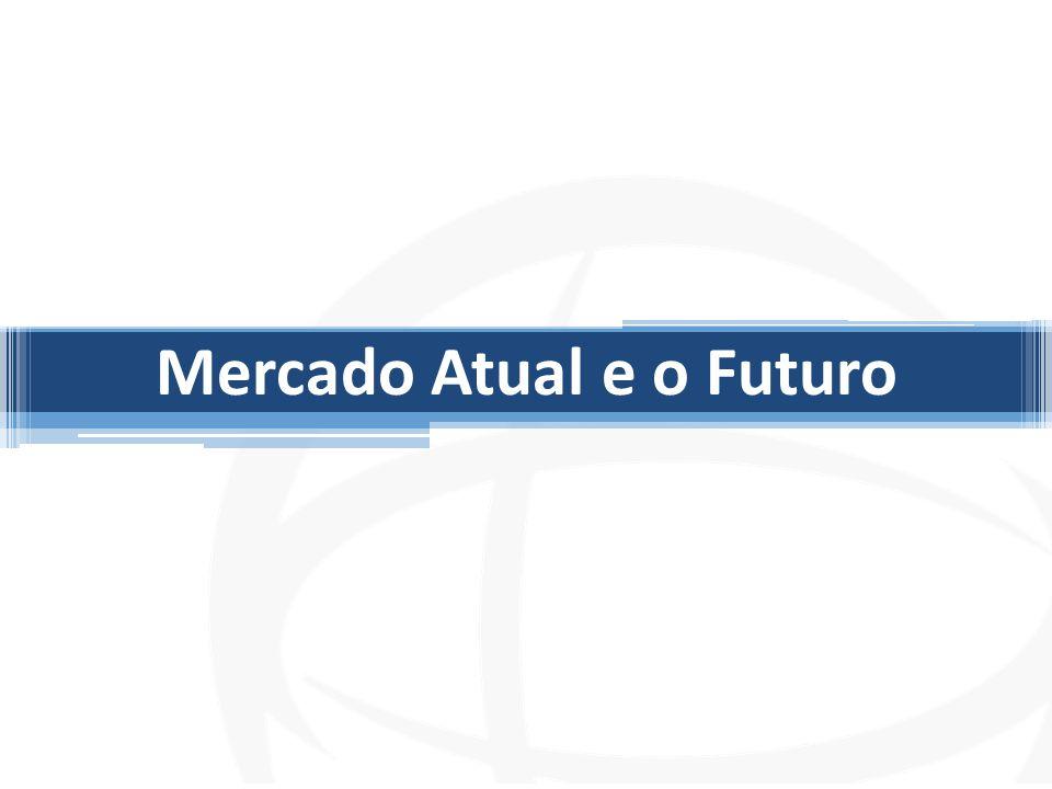 Mercado Atual e o Futuro
