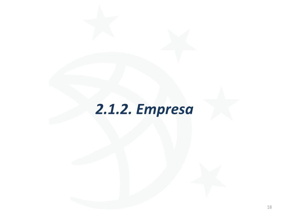 2.1.2. Empresa 18
