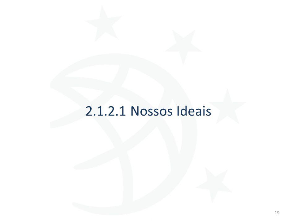 2.1.2.1 Nossos Ideais 19