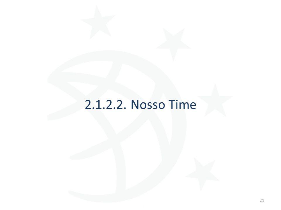 2.1.2.2. Nosso Time 21