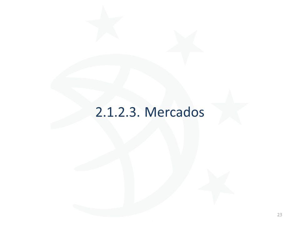 2.1.2.3. Mercados 23
