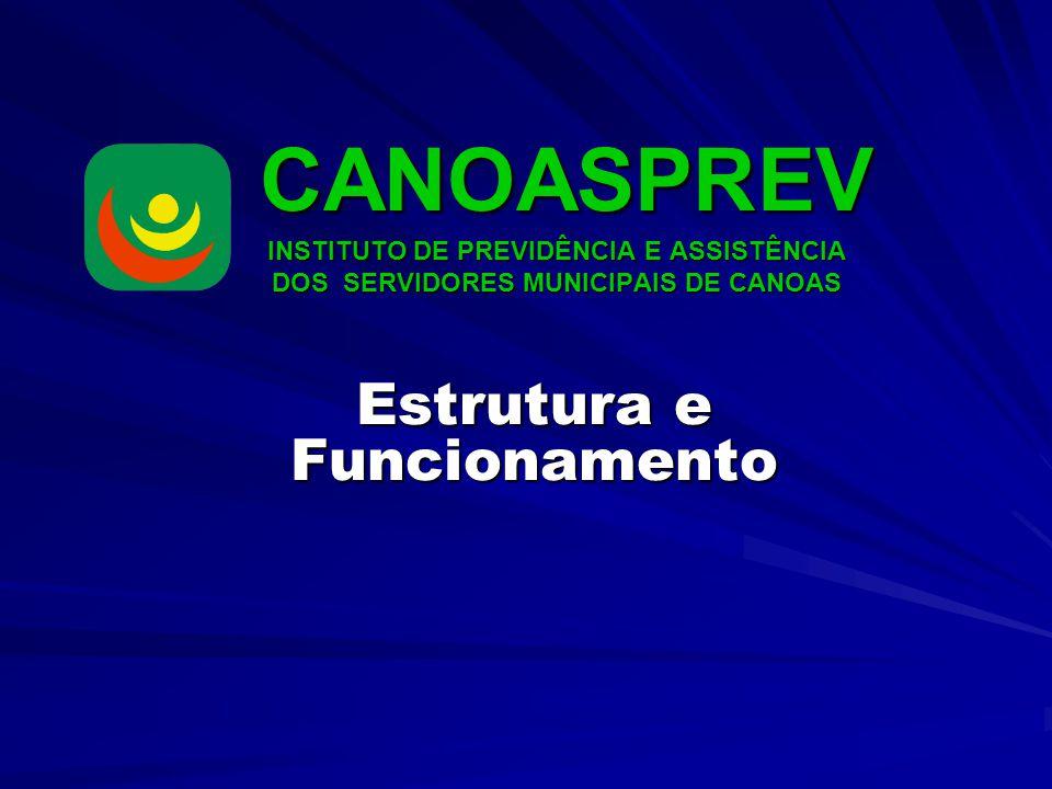 CANOASPREV CANOASPREV INSTITUTO DE PREVIDÊNCIA E ASSISTÊNCIA INSTITUTO DE PREVIDÊNCIA E ASSISTÊNCIA DOS SERVIDORES MUNICIPAIS DE CANOAS DOS SERVIDORES