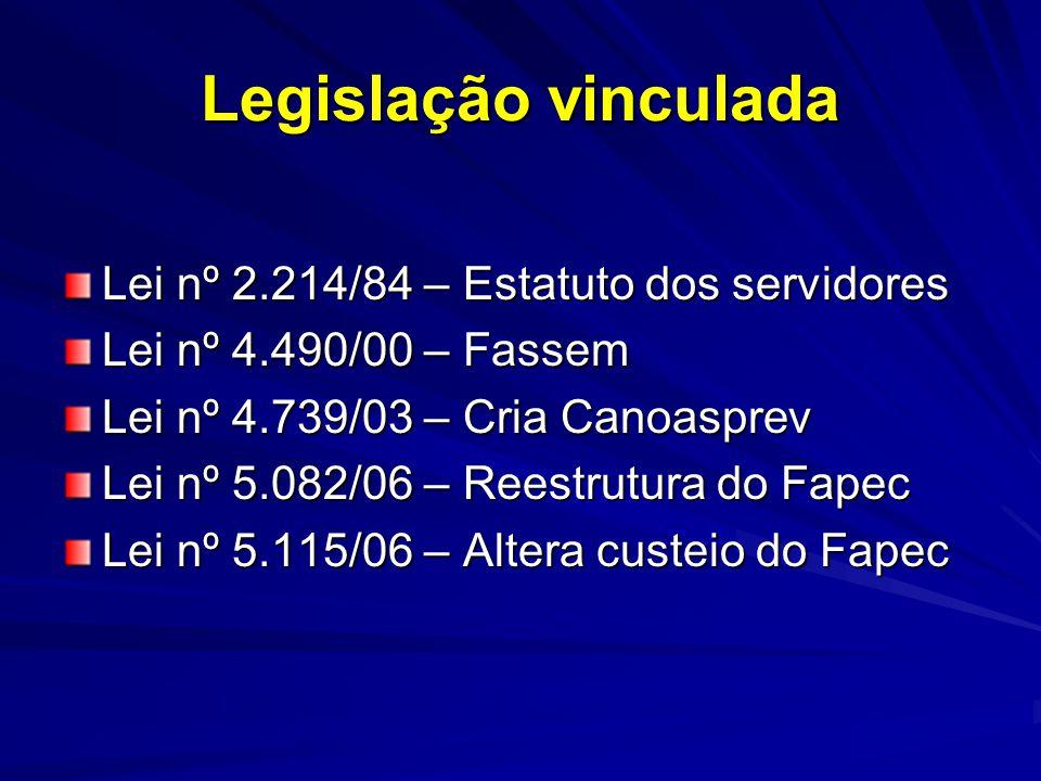 Legislação vinculada Lei nº 2.214/84 – Estatuto dos servidores Lei nº 4.490/00 – Fassem Lei nº 4.739/03 – Cria Canoasprev Lei nº 5.082/06 – Reestrutur