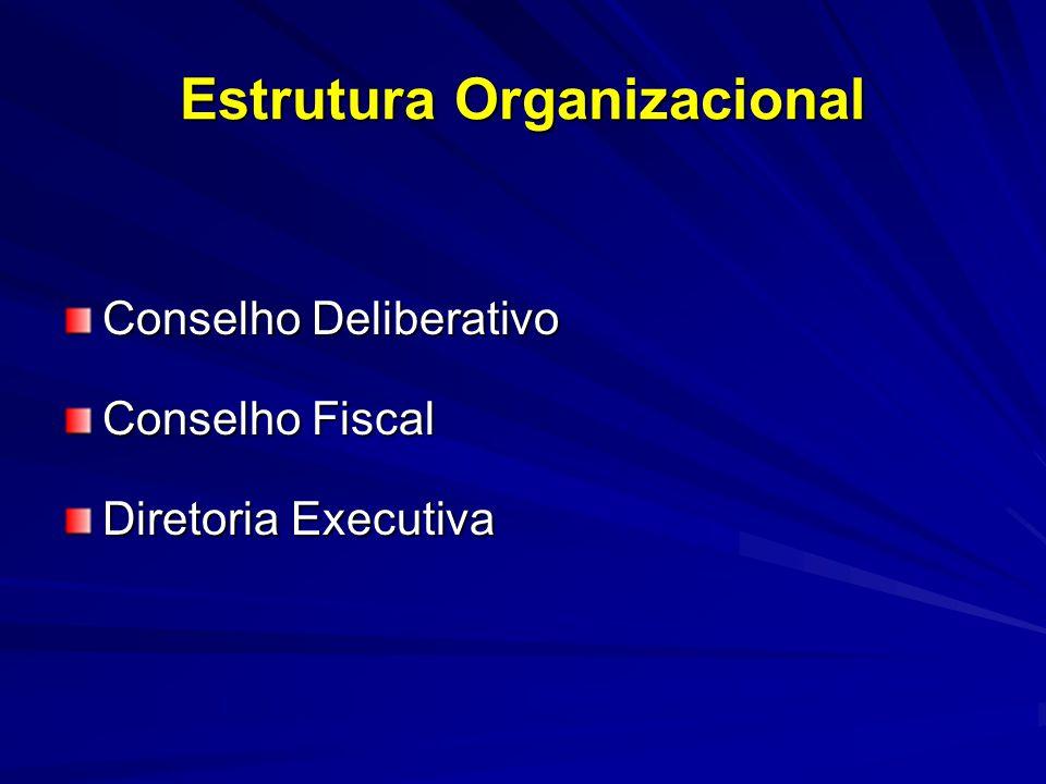 Estrutura Organizacional Conselho Deliberativo Conselho Fiscal Diretoria Executiva
